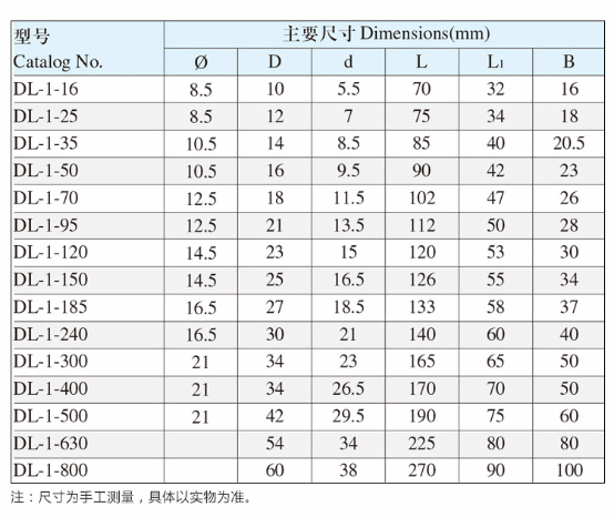 CATEGORIES - 副本2226