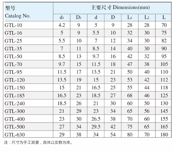 CATEGORIES - 副本2258