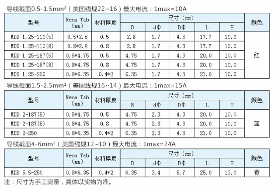 CATEGORIES - 副本3188