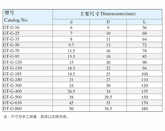 CATEGORIES - 副本2384