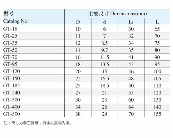 CATEGORIES - 副本2298